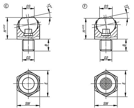 Self-aligning pads swivel angle 12°