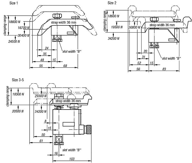 Clamp straps with adjustment unit